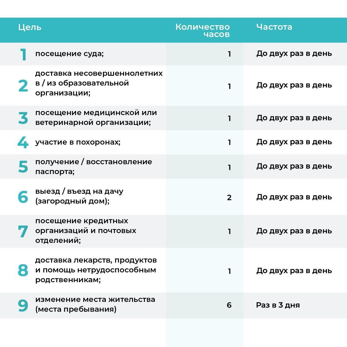 Фото: телеграм-канал Коронавирус в Татарстане.