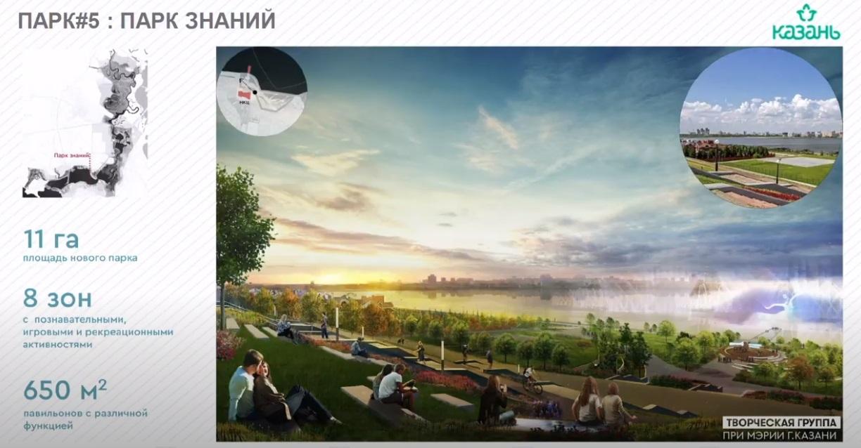 В рамках концепции под зданием Национальной библиотеки РТ появится парк Знаний, он символично продолжит просветительскую функцию территории.