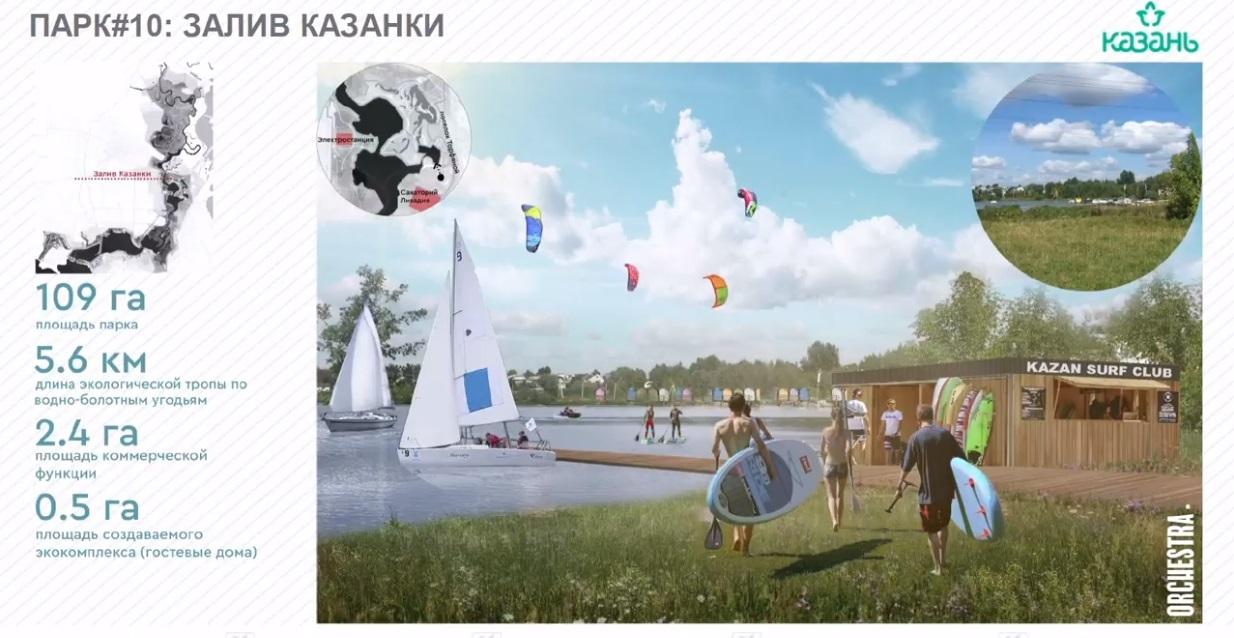 Парк «Залив Казанки» вдоль железной дороги у санатория «Ливадия» станет главным местом встречи любителей экстремального водного спорта.
