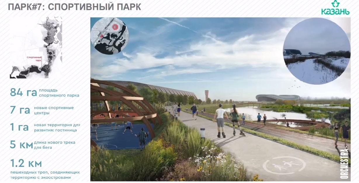 Новый парк у стадиона «Ак Барс Арена» объединит главные спортивные объекты города и станет центром, где совершенствуются существующие и формируются новые спортивные сообщества.