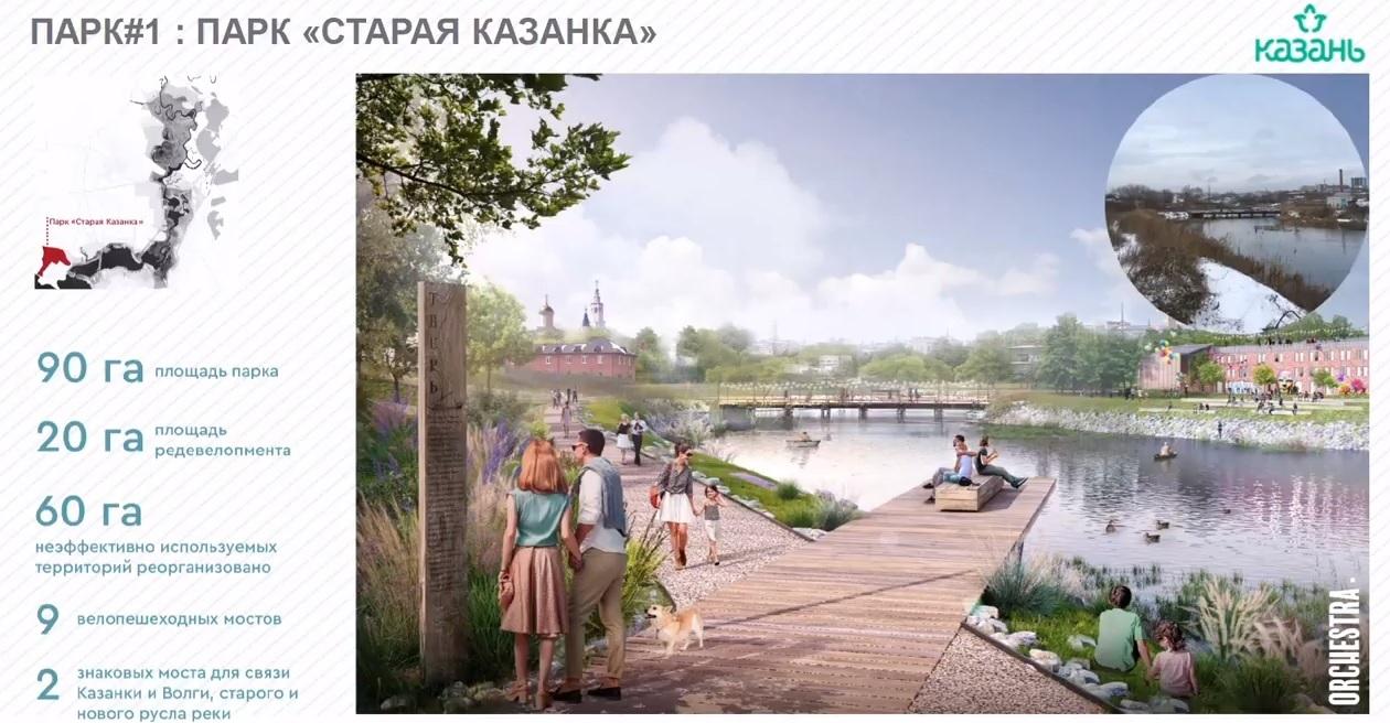 В Адмиралтейской слободе появится парк «Старая Казанка», где планируется проводить тематические события, раскрывающие идентичность исторической местности, а также сезонные ярмарки, лектории.