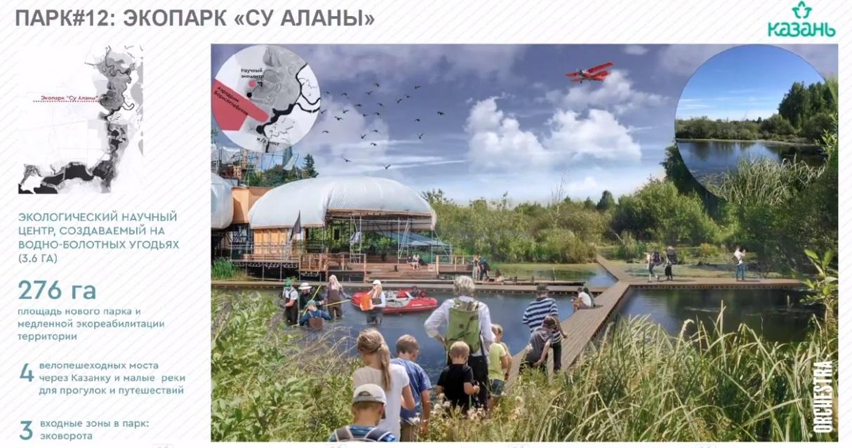 Экопарк «Су аланы» со стороны аэродрома «Борисоглебское» станет главным научно-образовательным парком Казанки, а также центром развития программ «зеленой» экономики республики.
